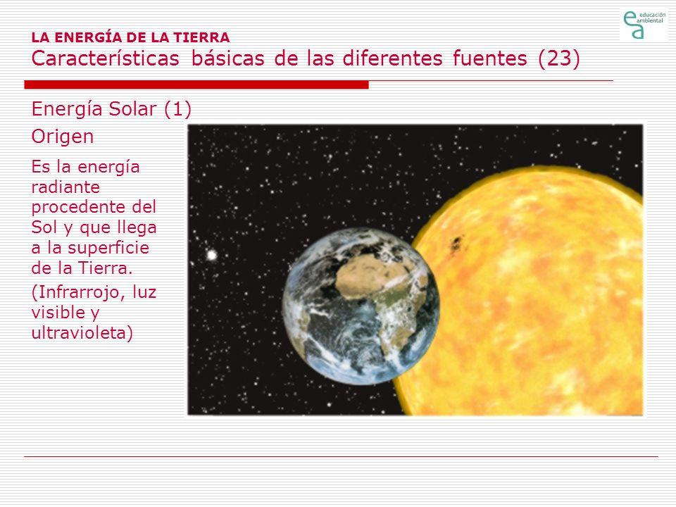 Energía Solar (1) Origen