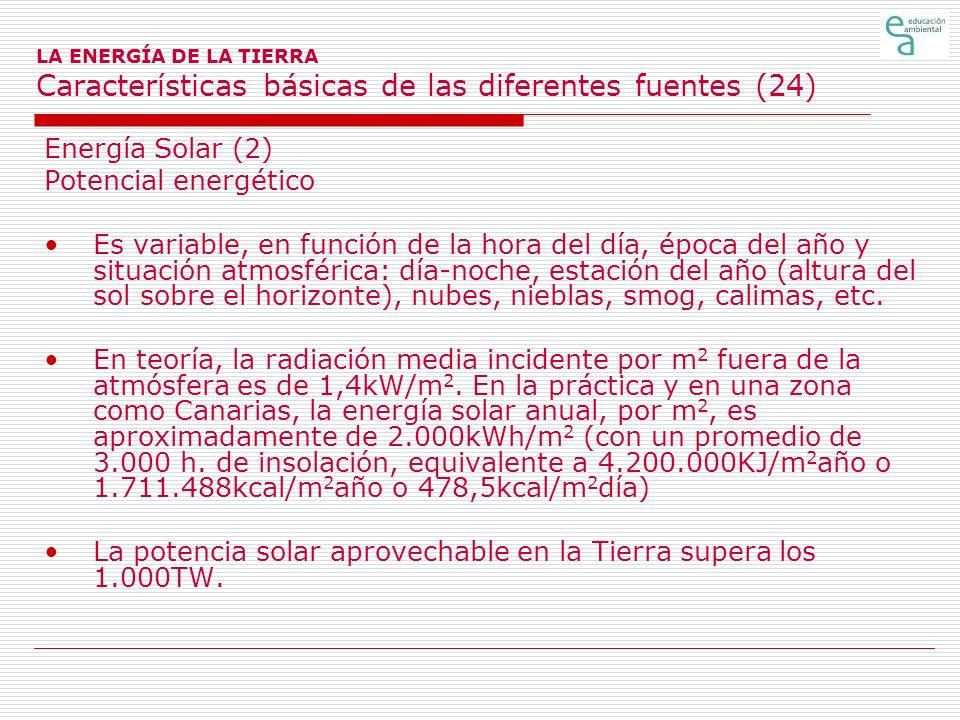La potencia solar aprovechable en la Tierra supera los 1.000TW.