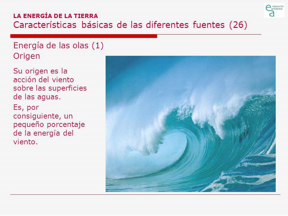Energía de las olas (1) Origen