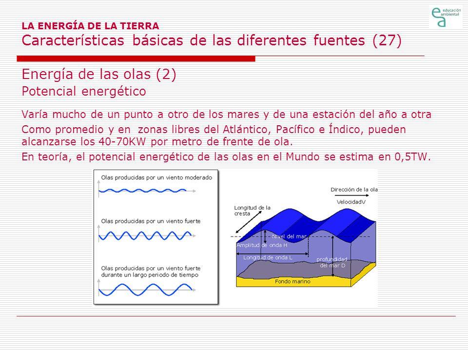 Energía de las olas (2) Potencial energético