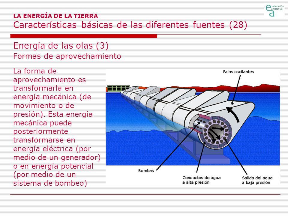 Energía de las olas (3) Formas de aprovechamiento