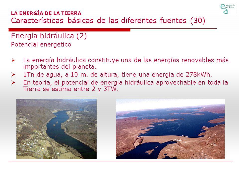 Energía hidráulica (2) Potencial energético