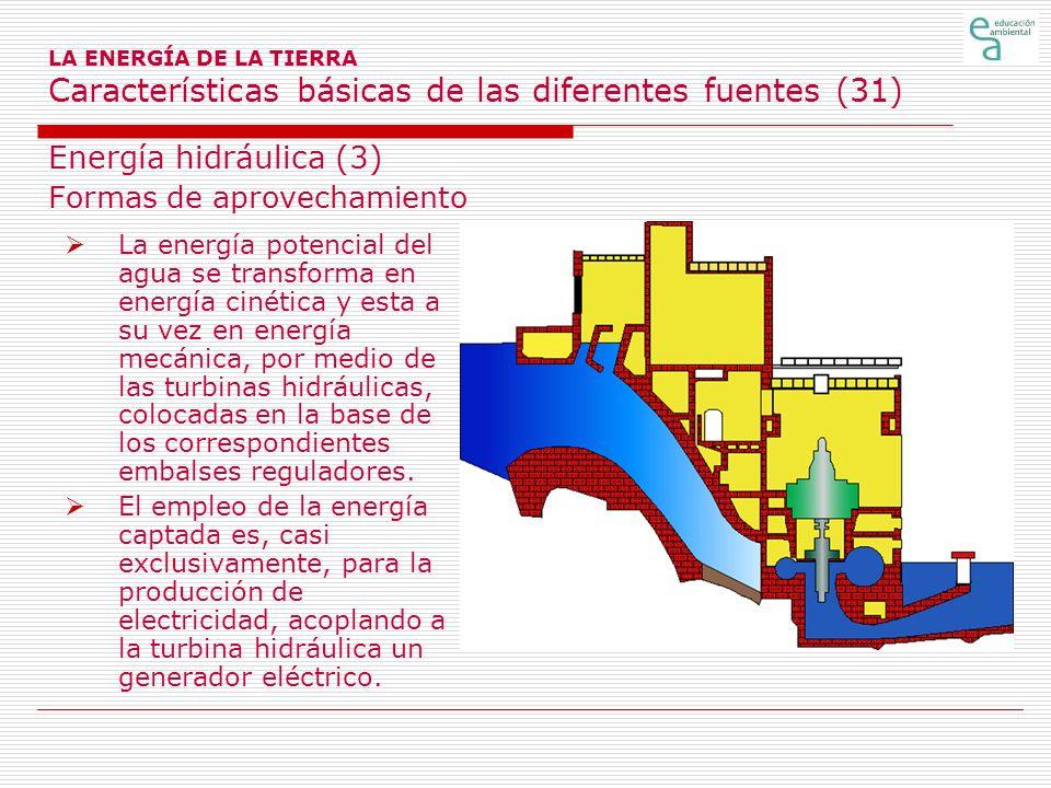 Energía hidráulica (3) Formas de aprovechamiento