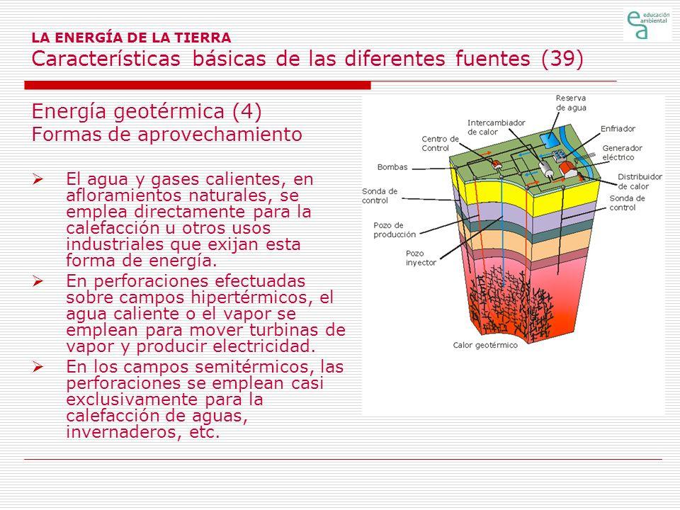 Energía geotérmica (4) Formas de aprovechamiento