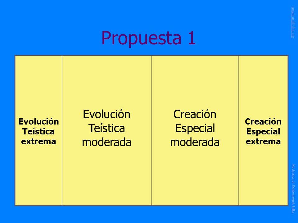 Evolución Teística extrema Creación Especial extrema