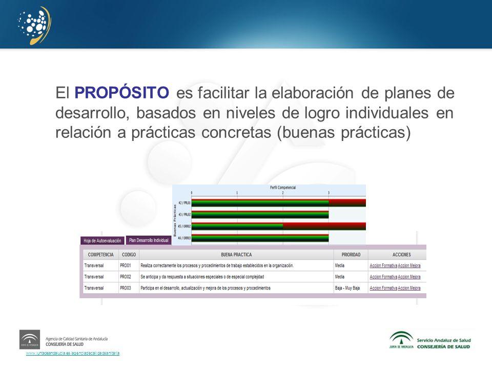 El PROPÓSITO es facilitar la elaboración de planes de desarrollo, basados en niveles de logro individuales en relación a prácticas concretas (buenas prácticas)