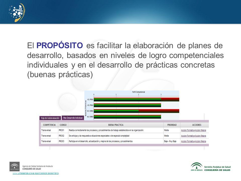 El PROPÓSITO es facilitar la elaboración de planes de desarrollo, basados en niveles de logro competenciales individuales y en el desarrollo de prácticas concretas (buenas prácticas)