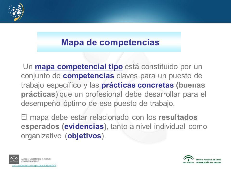 Mapa de competencias