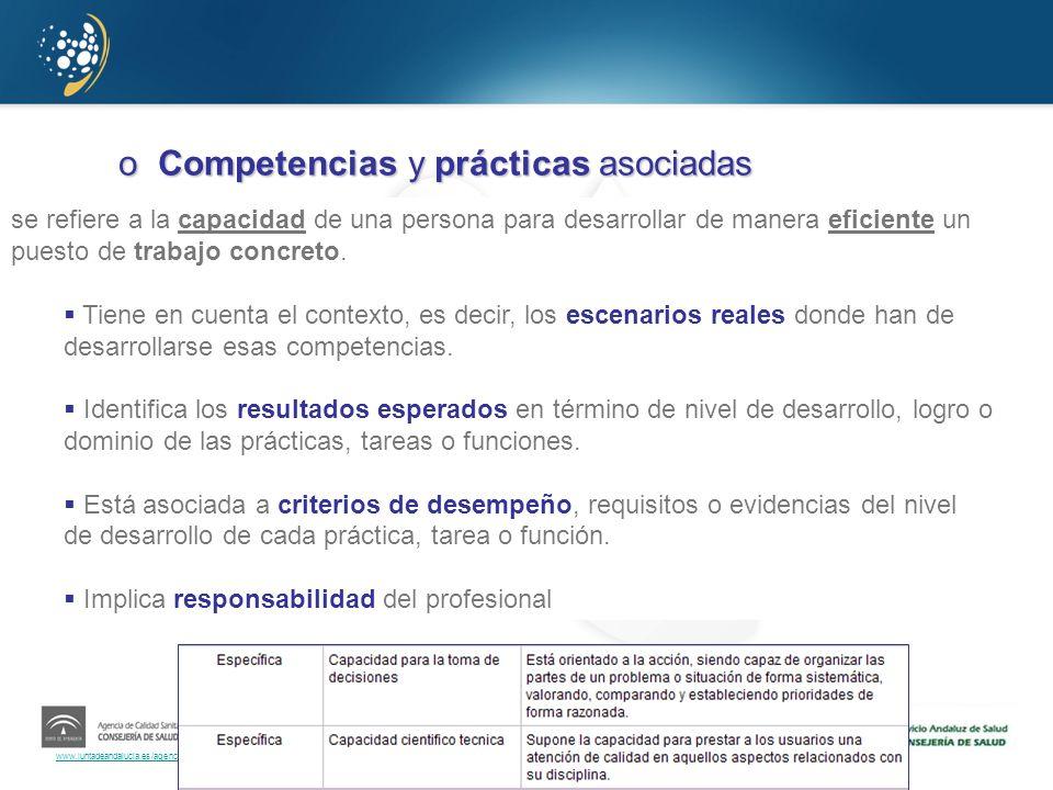 Competencias y prácticas asociadas