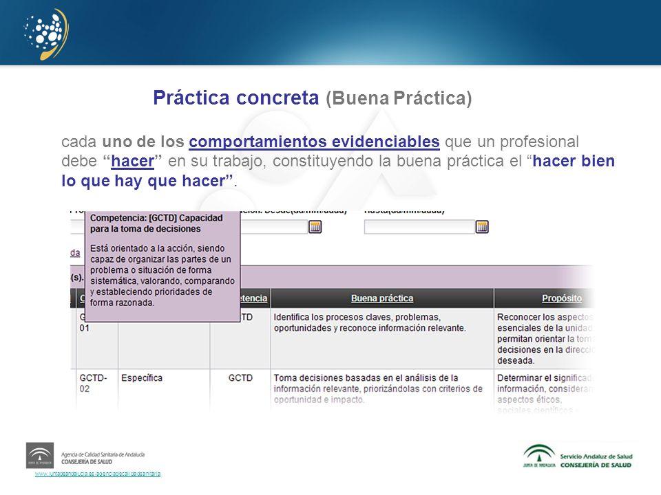 Práctica concreta (Buena Práctica)