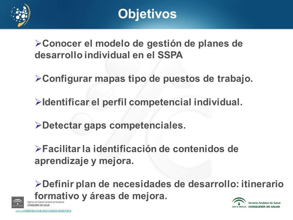 Objetivos Conocer el modelo de gestión de planes de desarrollo individual en el SSPA. Configurar mapas tipo de puestos de trabajo.