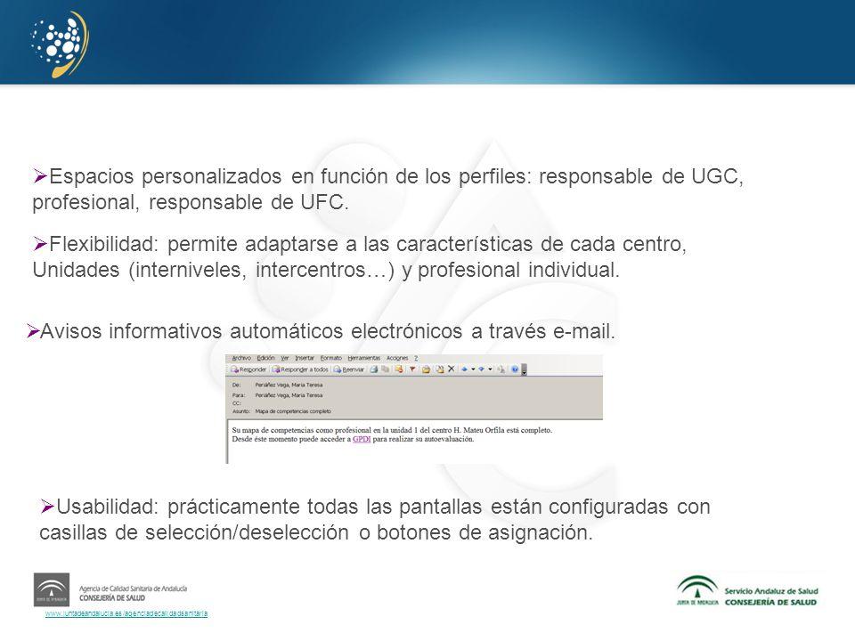Espacios personalizados en función de los perfiles: responsable de UGC, profesional, responsable de UFC.