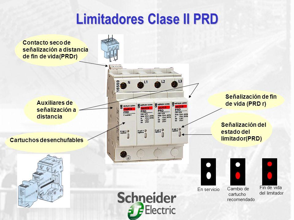 Limitadores Clase II PRD