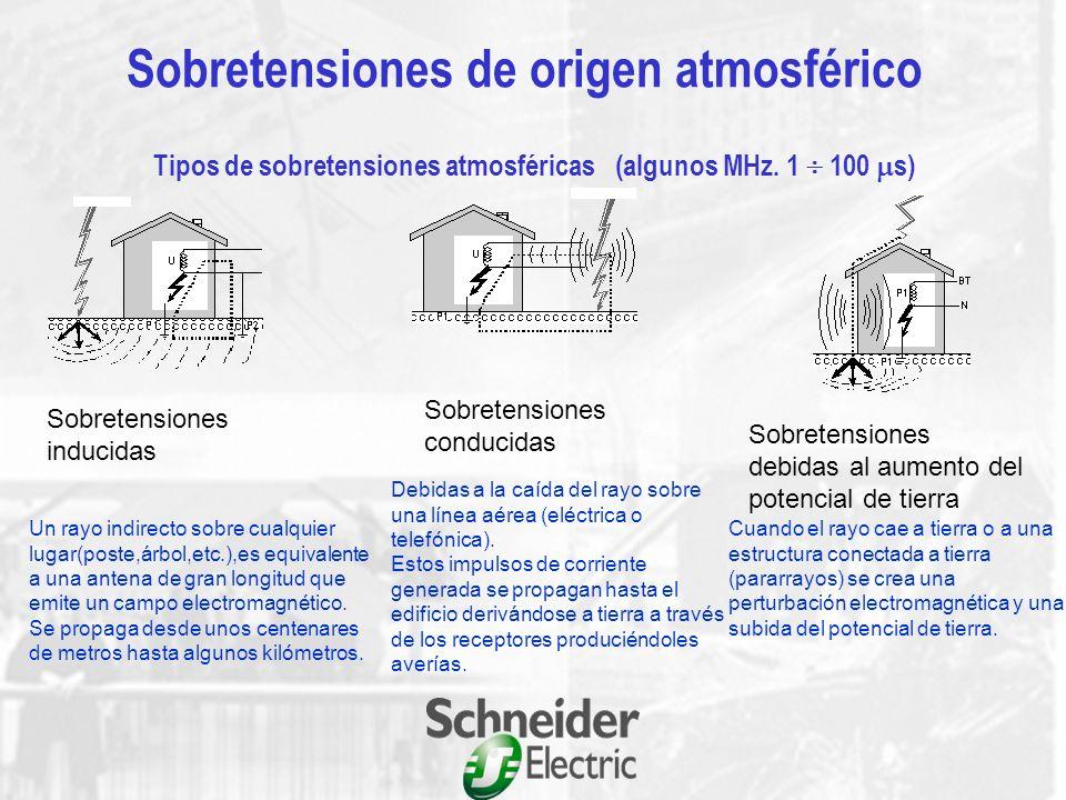 Sobretensiones de origen atmosférico