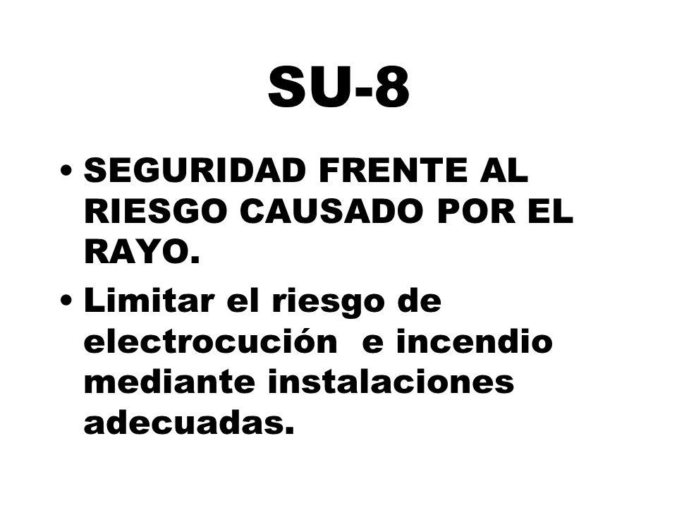 SU-8 SEGURIDAD FRENTE AL RIESGO CAUSADO POR EL RAYO.