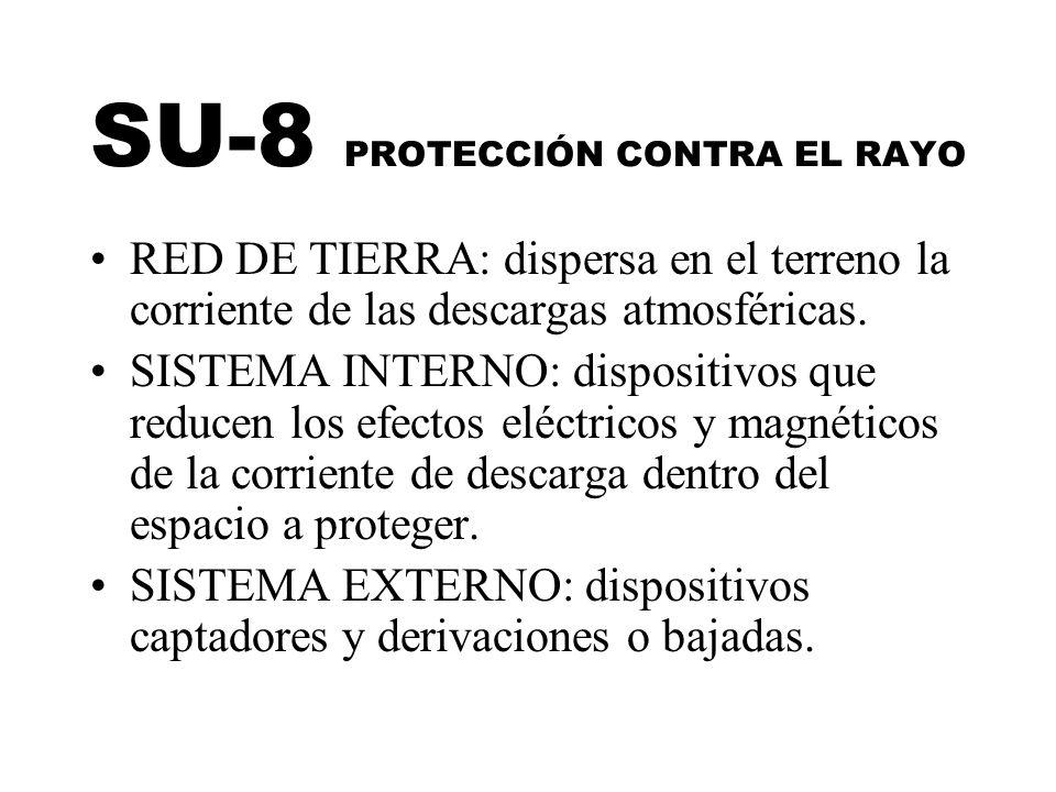 SU-8 PROTECCIÓN CONTRA EL RAYO