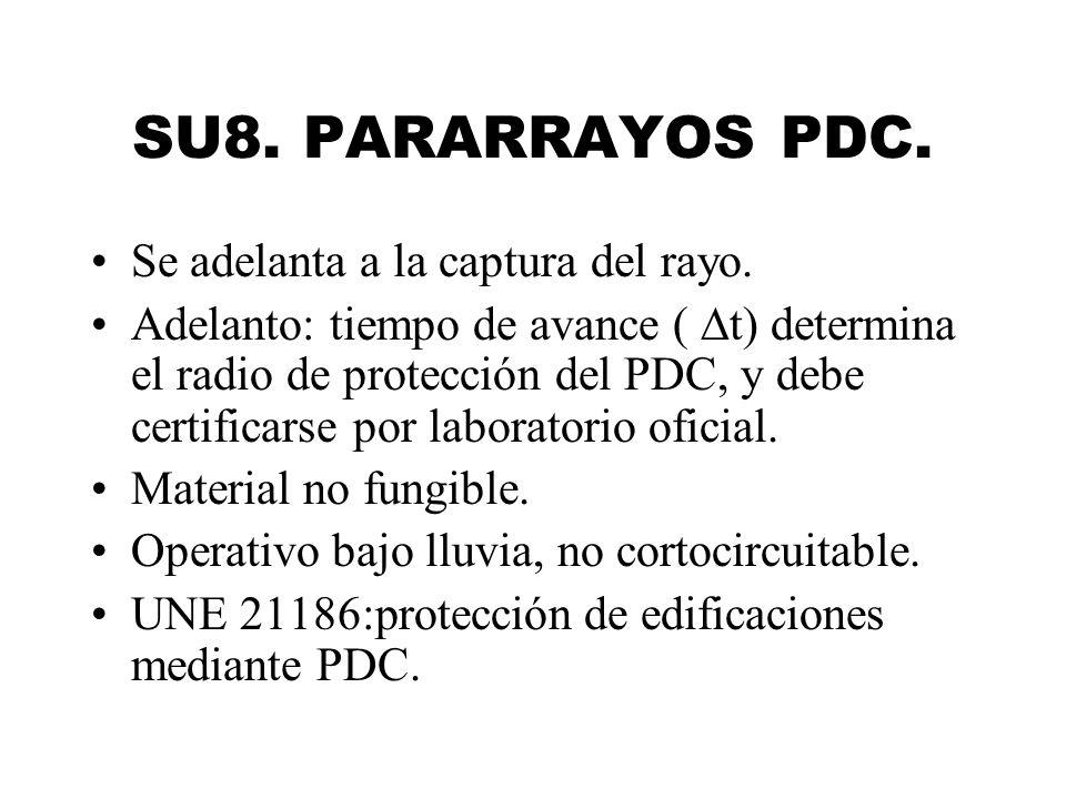 SU8. PARARRAYOS PDC. Se adelanta a la captura del rayo.