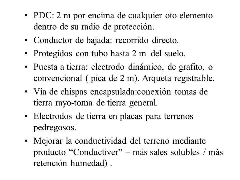 PDC: 2 m por encima de cualquier oto elemento dentro de su radio de protección.