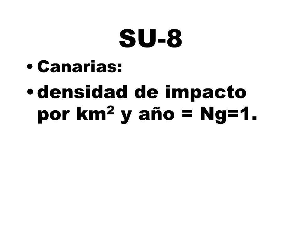 SU-8 Canarias: densidad de impacto por km2 y año = Ng=1.