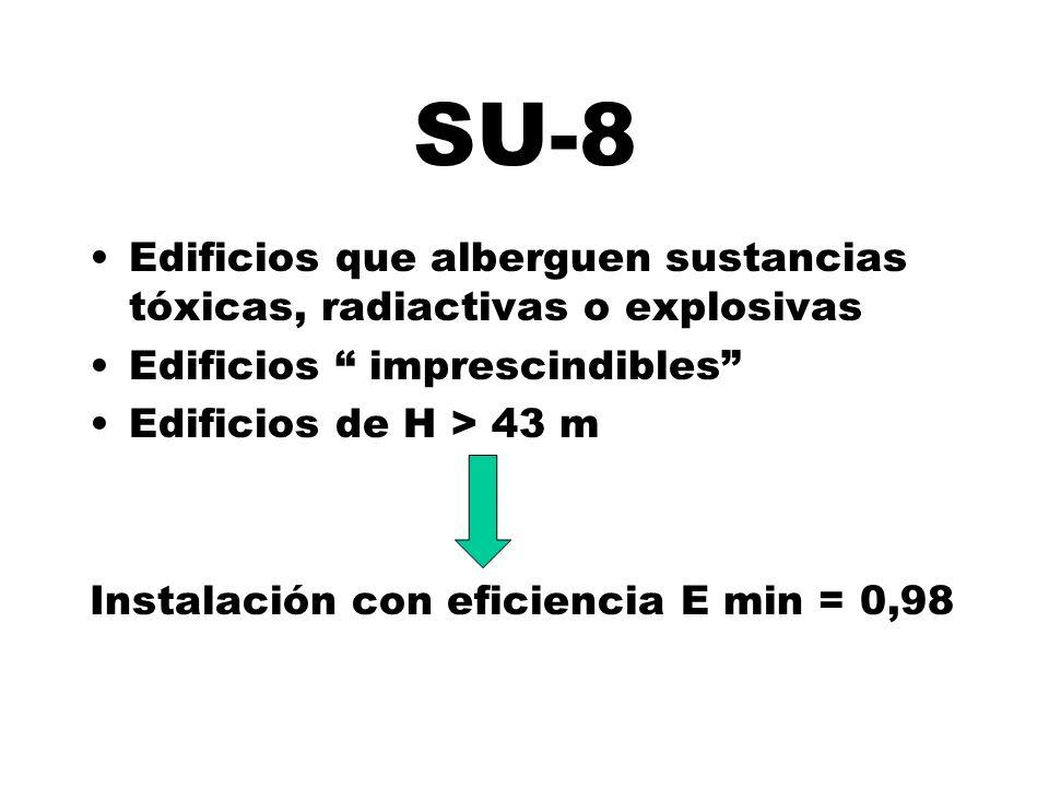 SU-8 Edificios que alberguen sustancias tóxicas, radiactivas o explosivas. Edificios imprescindibles