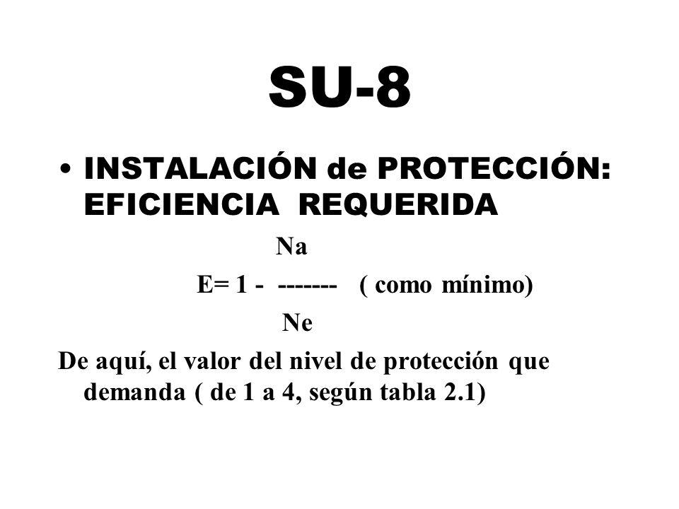SU-8 INSTALACIÓN de PROTECCIÓN: EFICIENCIA REQUERIDA Na