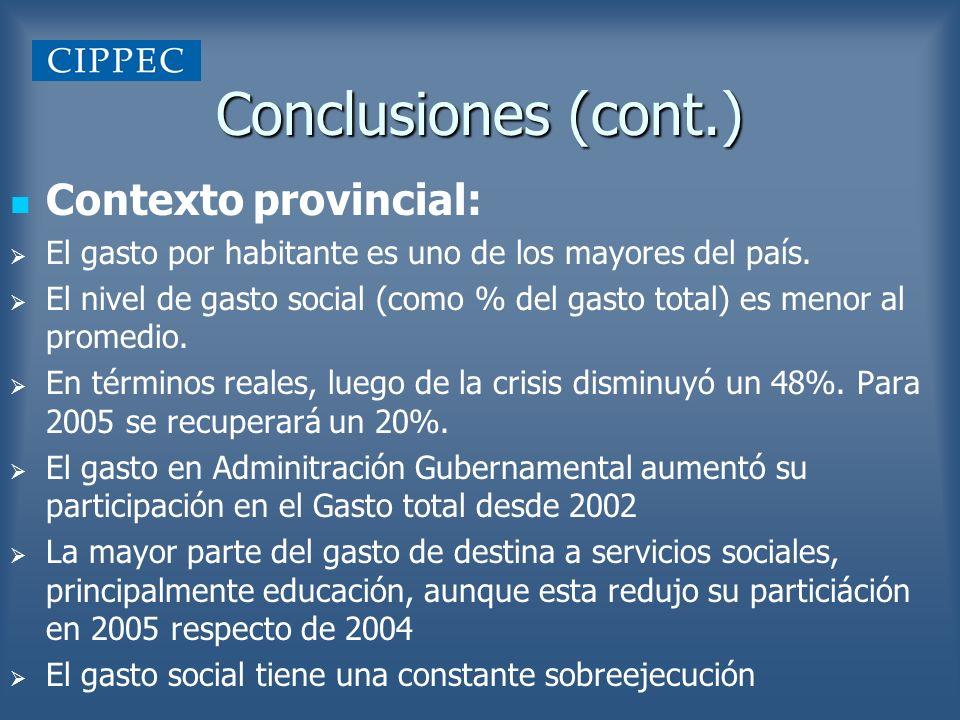 Conclusiones (cont.) Contexto provincial: