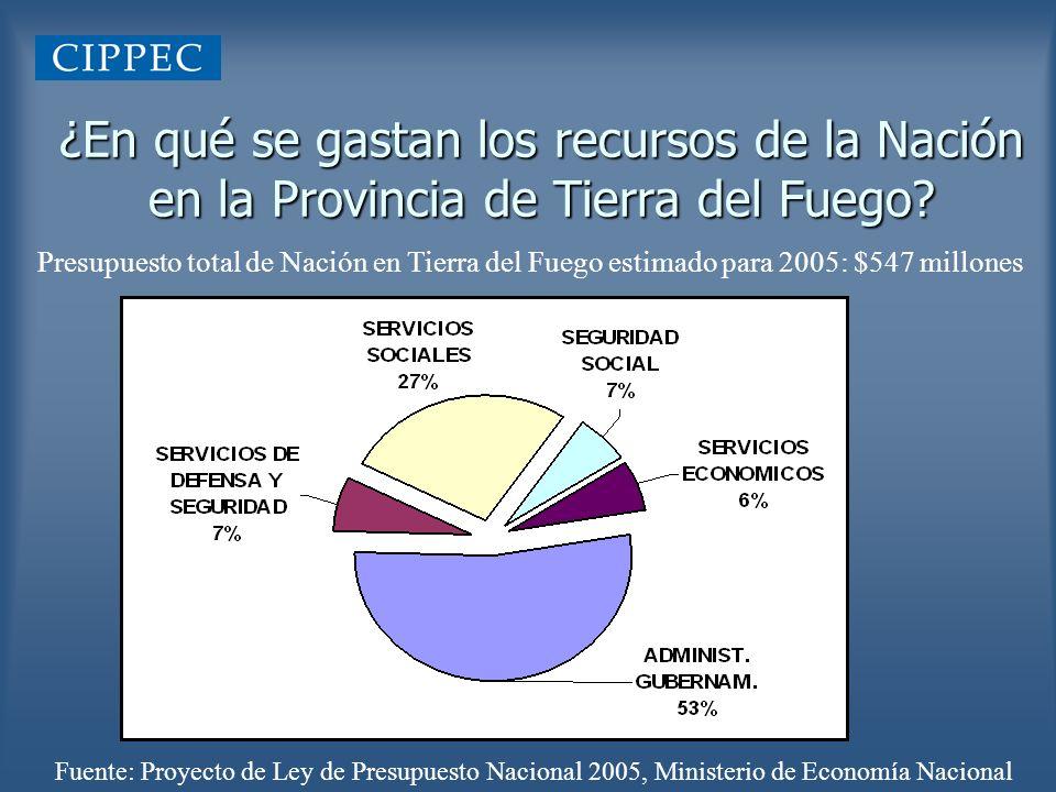 ¿En qué se gastan los recursos de la Nación en la Provincia de Tierra del Fuego