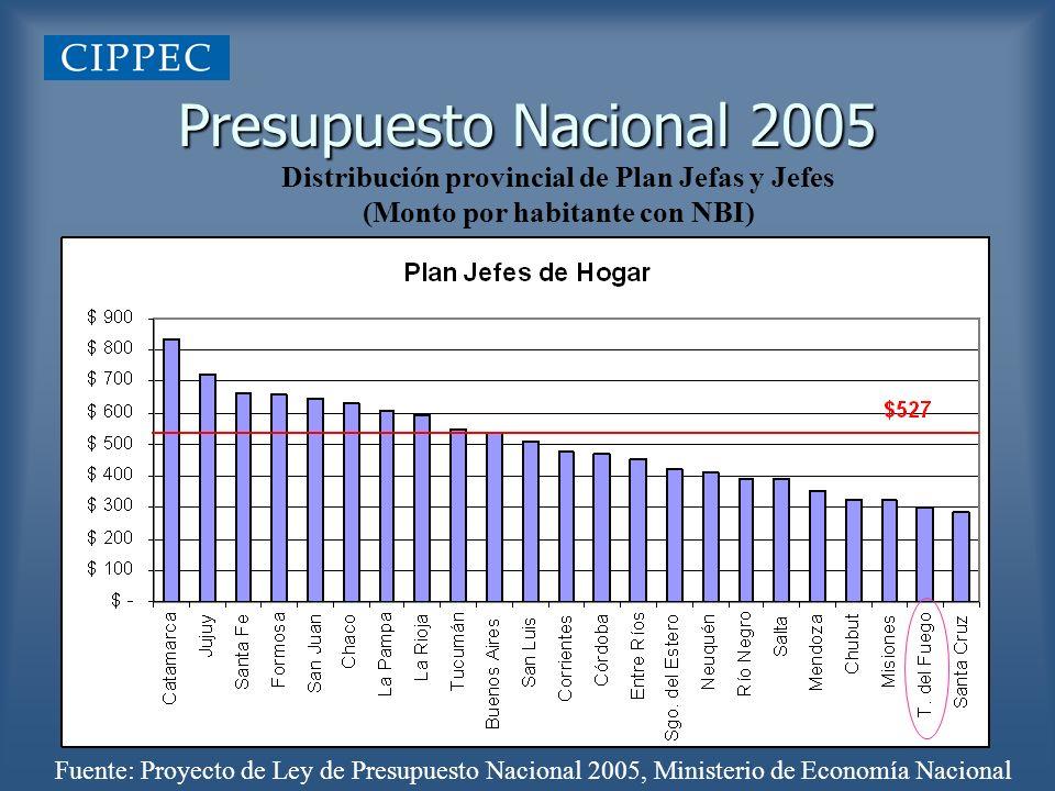 Presupuesto Nacional 2005 Distribución provincial de Plan Jefas y Jefes. (Monto por habitante con NBI)