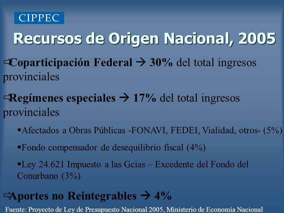 Recursos de Origen Nacional, 2005