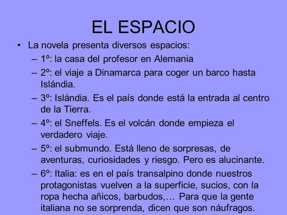 EL ESPACIO La novela presenta diversos espacios: