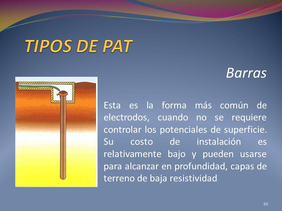 TIPOS DE PAT Barras.