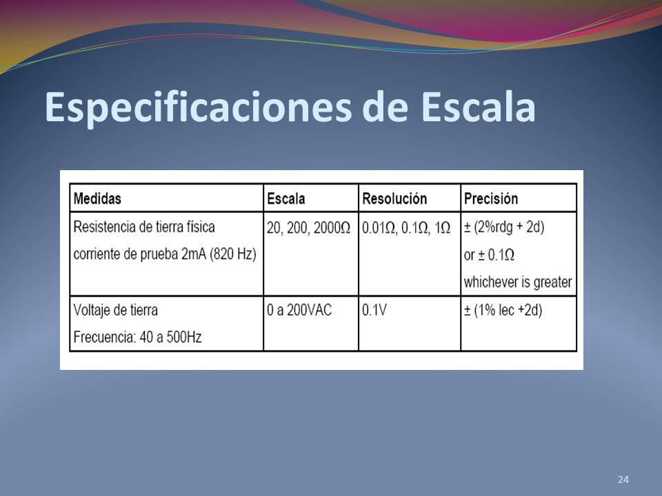 Especificaciones de Escala