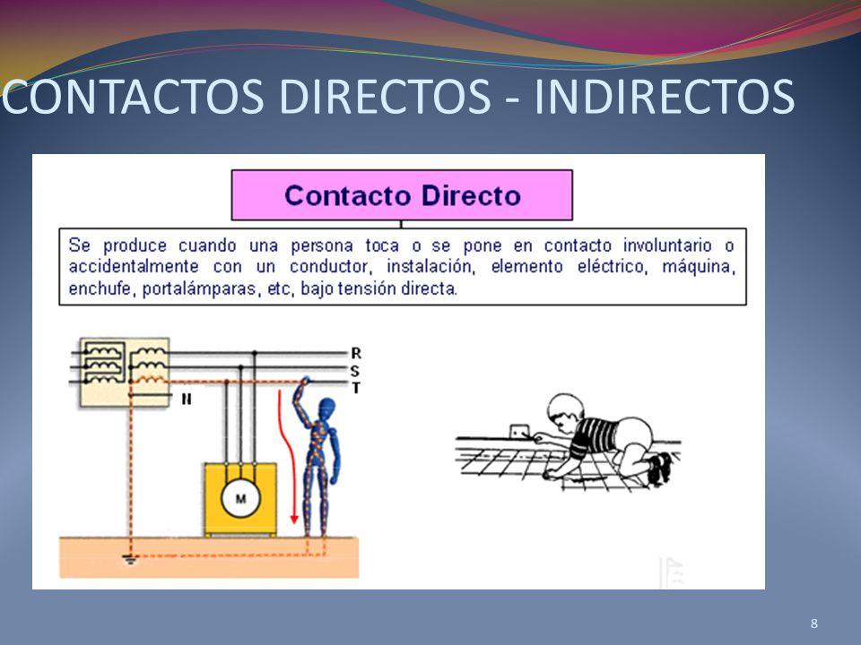 CONTACTOS DIRECTOS - INDIRECTOS