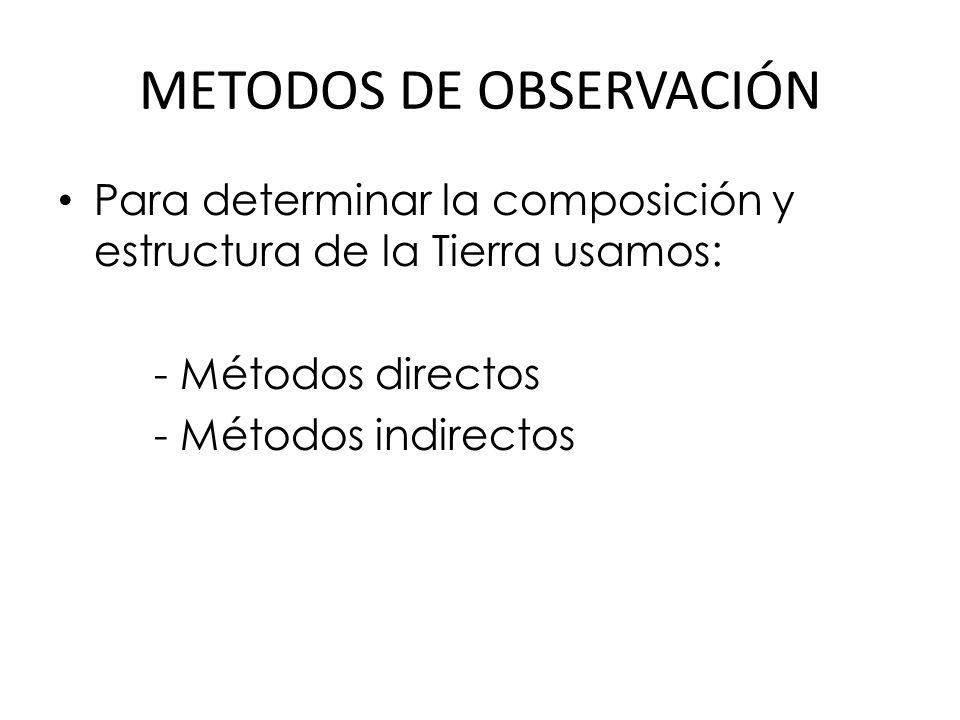 METODOS DE OBSERVACIÓN