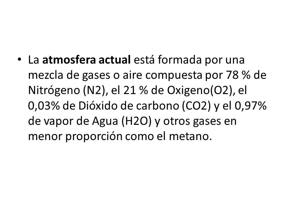 La atmosfera actual está formada por una mezcla de gases o aire compuesta por 78 % de Nitrógeno (N2), el 21 % de Oxigeno(O2), el 0,03% de Dióxido de carbono (CO2) y el 0,97% de vapor de Agua (H2O) y otros gases en menor proporción como el metano.