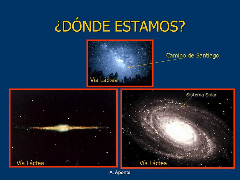 ¿DÓNDE ESTAMOS Camino de Santiago Vía Láctea Vía Láctea Vía Láctea