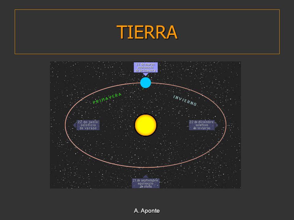 TIERRA A. Aponte El movimiento de traslación