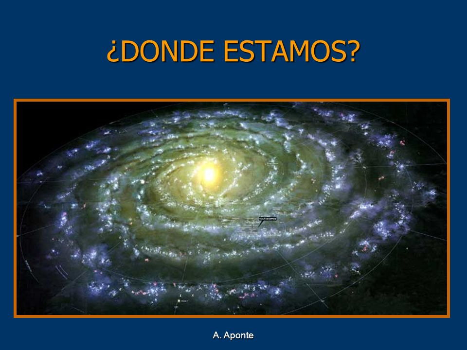 ¿DONDE ESTAMOS A. Aponte