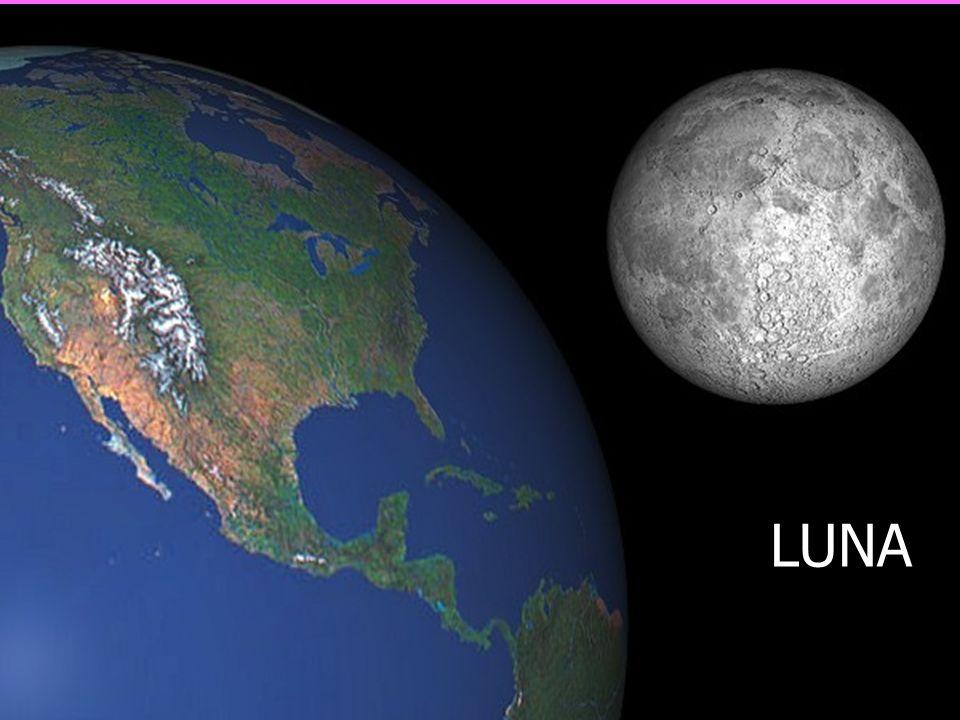 Tamaños comparativos de la Tierra y la luna