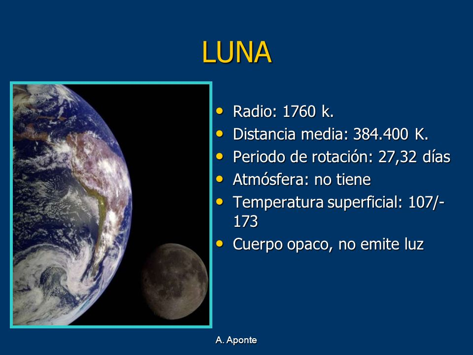 LUNA Radio: 1760 k. Distancia media: 384.400 K.