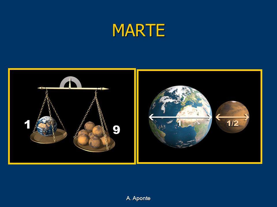 MARTE Esquemas comparativos de la densidad y tamaño de Marte en relación a la Tierra A. Aponte