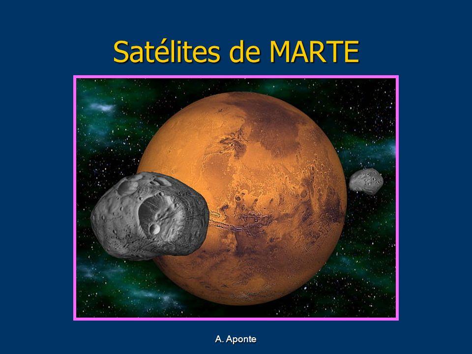 Satélites de MARTE Recreación de Marte y sus satélites A. Aponte