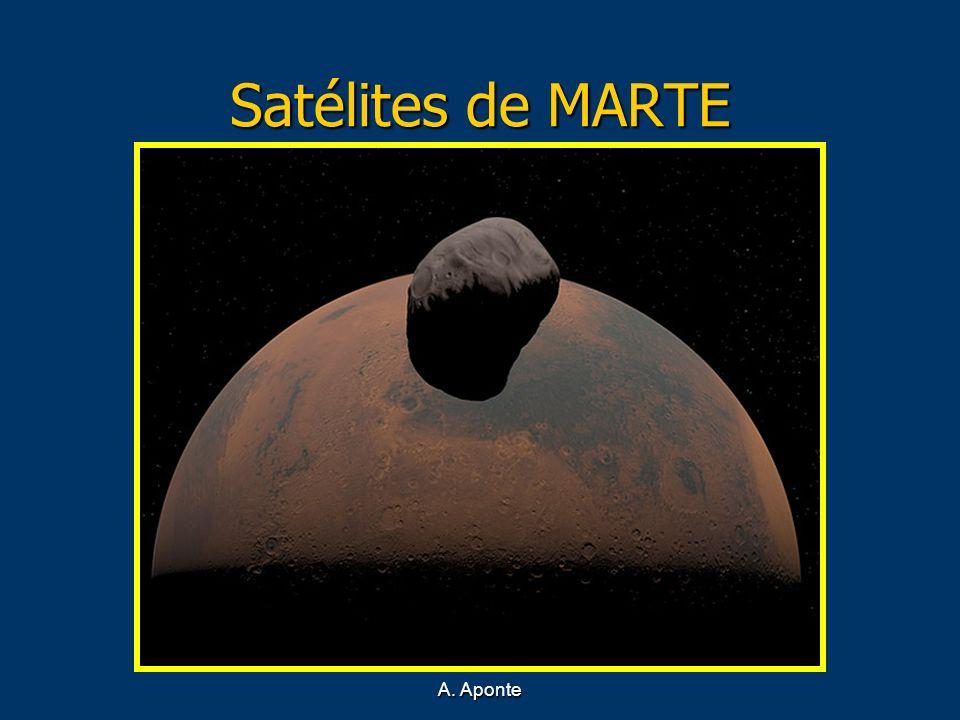 Satélites de MARTE Recreación de Marte y Fobos A. Aponte
