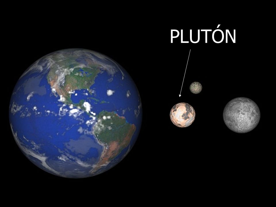 PLUTÓN Tamaños comparativos de Plutón con su satélite Caronte, la Tierra y la Luna A. Aponte