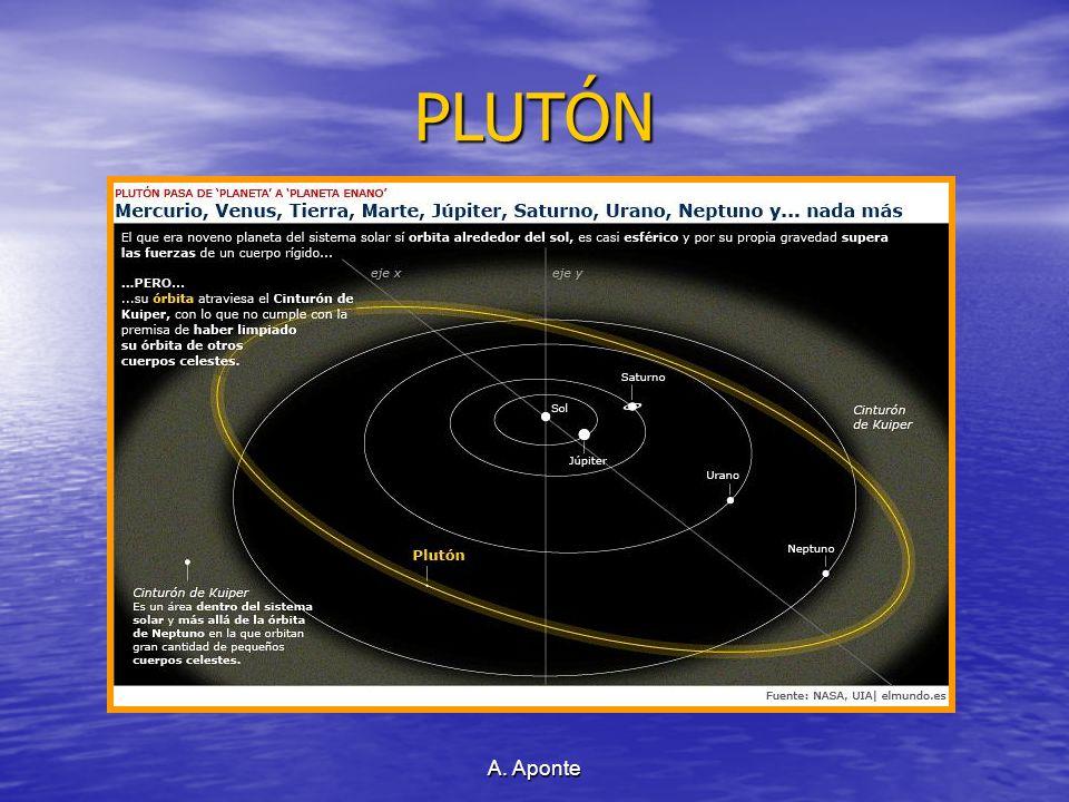 PLUTÓN A. Aponte La definición de planeta