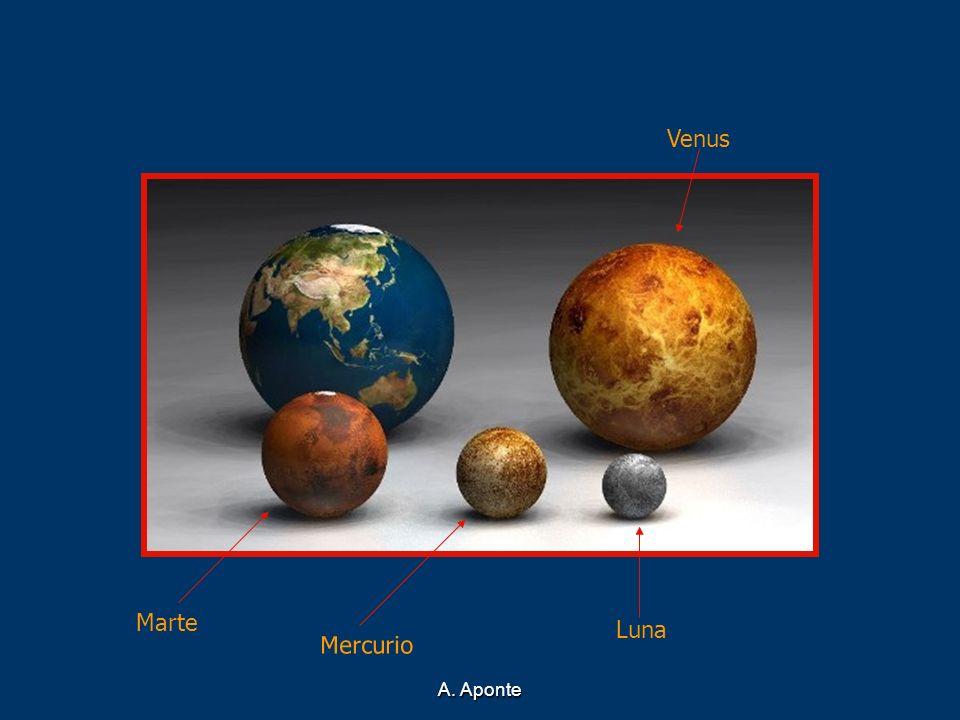 Venus Marte Luna Mercurio A. Aponte