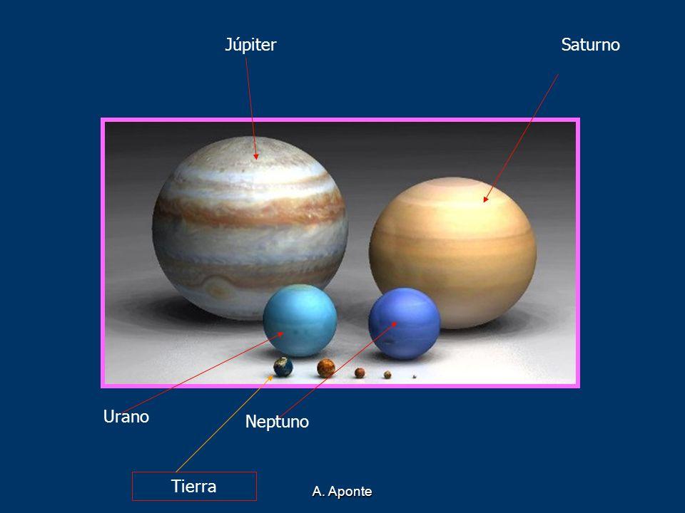 Júpiter Saturno Urano Neptuno Tierra A. Aponte