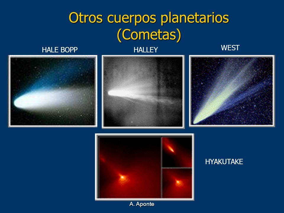 Otros cuerpos planetarios (Cometas)