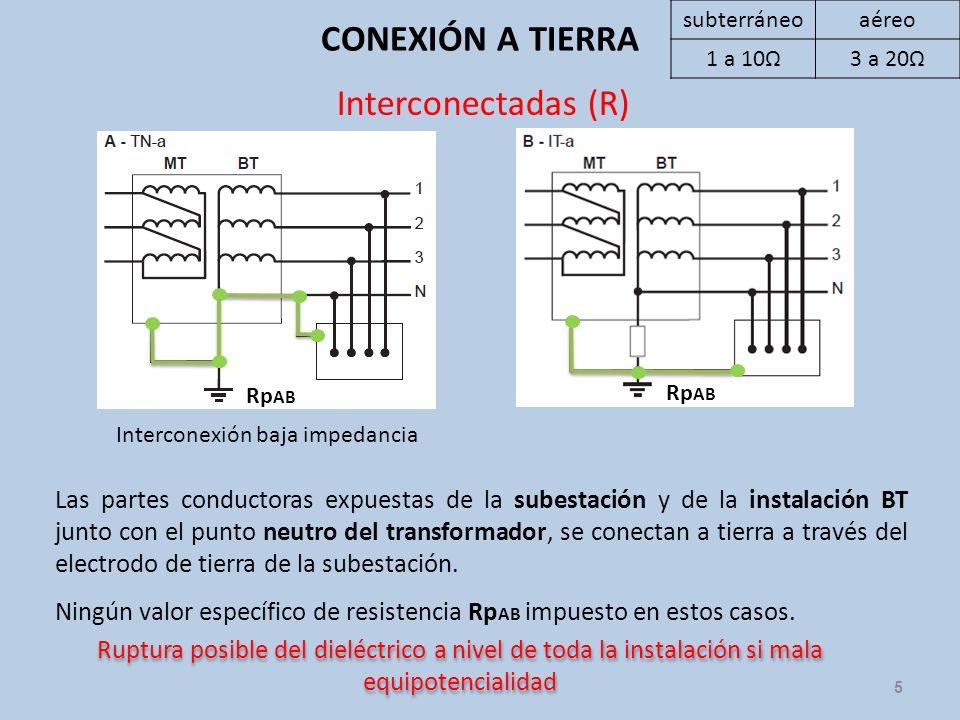 Interconexión baja impedancia