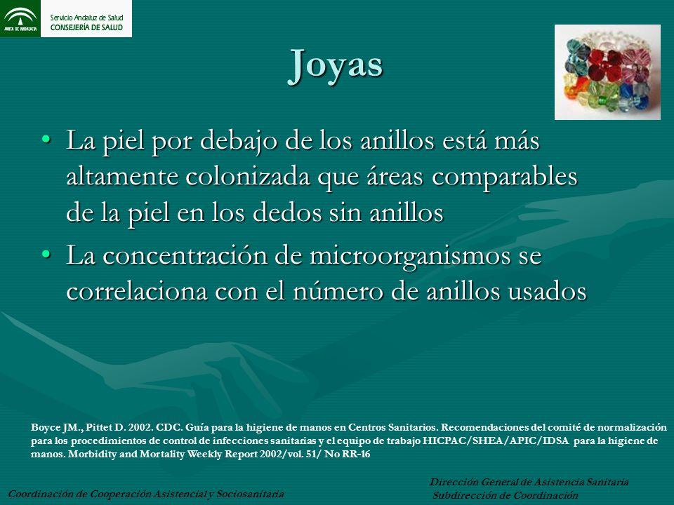 JoyasLa piel por debajo de los anillos está más altamente colonizada que áreas comparables de la piel en los dedos sin anillos.